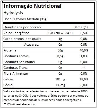 Hydrolysis 900 g - Black Skull