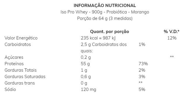 Iso Pro Whey 2 kg - Probiótica
