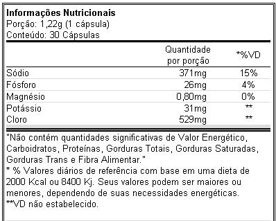 Repor Salt 30 Cápsulas - Atlhetica