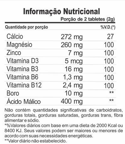Testodrol-GH 60 Tabletes - Profit