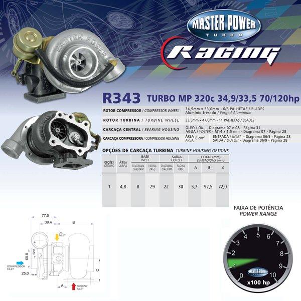 Turbo R 343