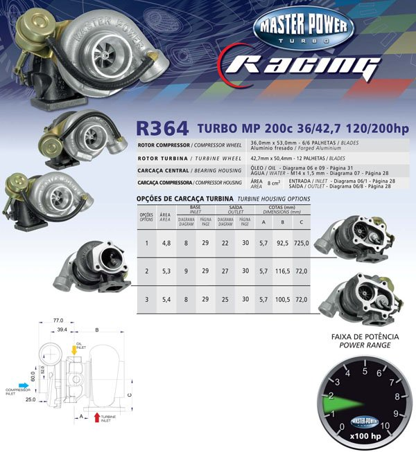 Turbo R 384
