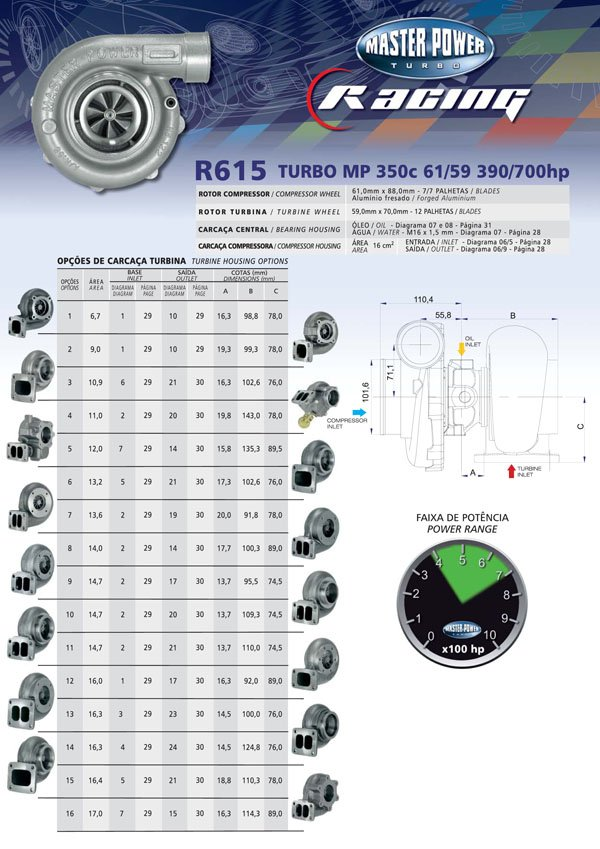 Turbo R 615