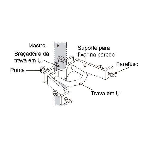 Jogo De Peças Para Fixar Na Parede Mastro De Antena Externa - GE 74779