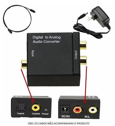 Conversor De Áudio Digital Para Analógio