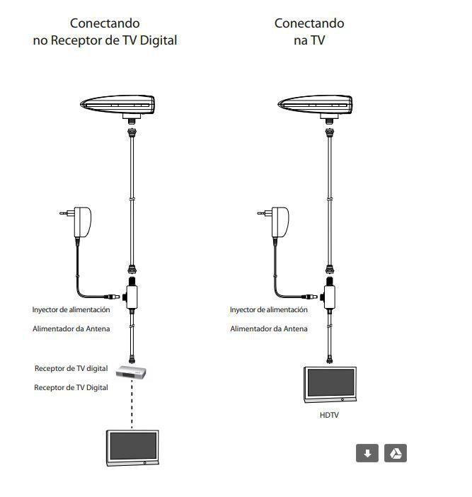 Antena Externa Amplificada One For All 56 DB HD E UHD - SV9454