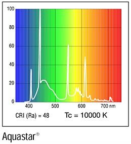 Cod.AQUASTAR - Lâmpada Aquário Aquastar  10.000K  - lampadas.net