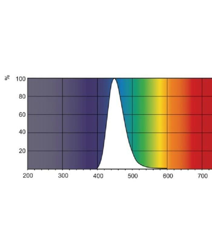 Cod.PLL18/52 Lâmpada Fototerapia PL-L 18/52/4P PHILIPS   - lampadas.net