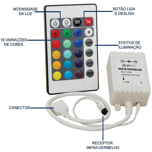 Controlador 12V RGB