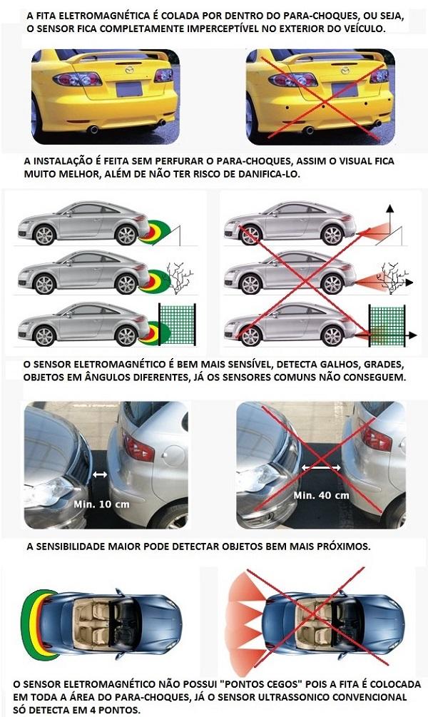 Sensor Estacionamento Eletromagnético S/ Furo No Para-choque