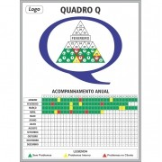 Quadro Q da Qualidade Anual com Suporte - Clace 1 UN