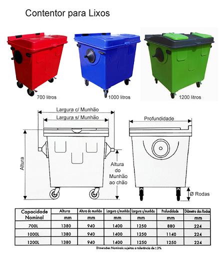 Contentor para Lixo 1000 Lts