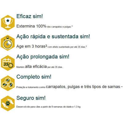 Antipulgas Zoetis Simparic   - Shoppinho Animal