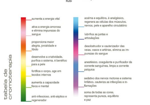 ColorSpectra