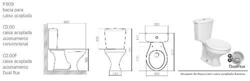 Bacia Com Caixa Acoplada Dual Flux Ravena Deca P.909.17 Branca