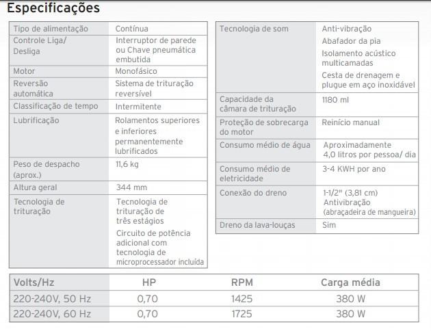 Triturador De Alimentos Pia De Cozinha InsinkErator EVO200  - 220v