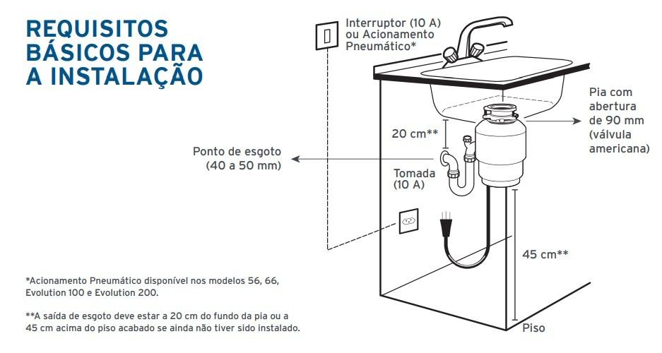 Triturador De Pia De Cozinha Insink Erator -66 -220v