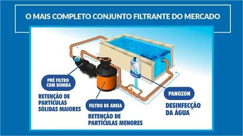 Tratamento De Água Com Ozônio Para Piscina P+100 Panozon 100 Mil Litros
