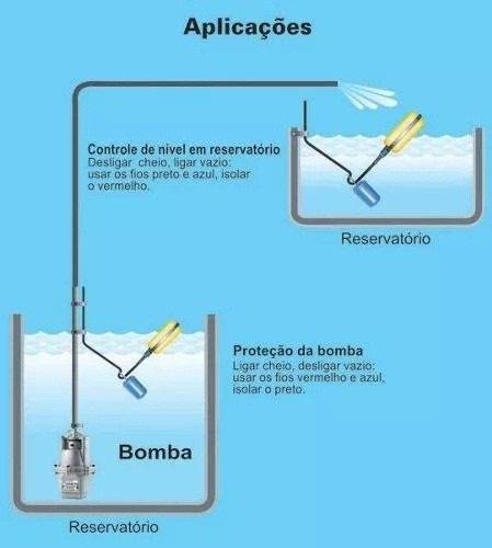 Chave Boia Automatica De Nivel Anauger Para Bomba De Agua
