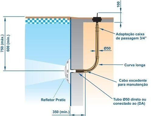 Kit Iluminação Para Piscina 4 Refletor Led Smd 9 Watts Sodramar + Comando com Controle Touch