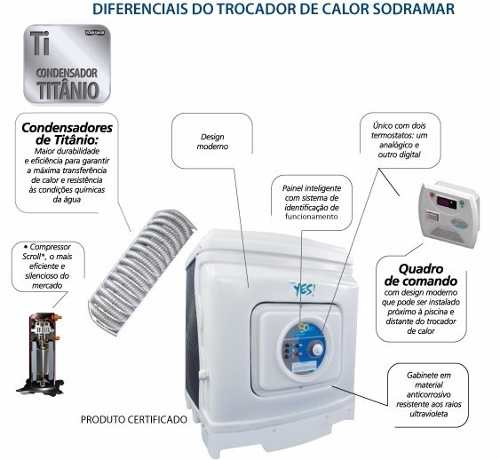 Trocador De Calor Sodramar Yes Sd 105 + Quadro Digital
