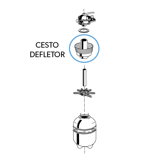 Cesto Defletor CF/TP