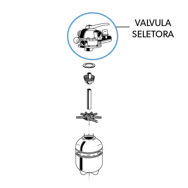 Válvula Seletora com Visor #VS6CF15