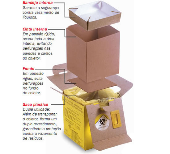 Descarpack - Coletor de Agulhas