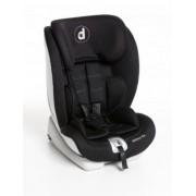 Cadeira Auto Isofix Technofix Isofix 9 à 36Kg Preto - Dzieco