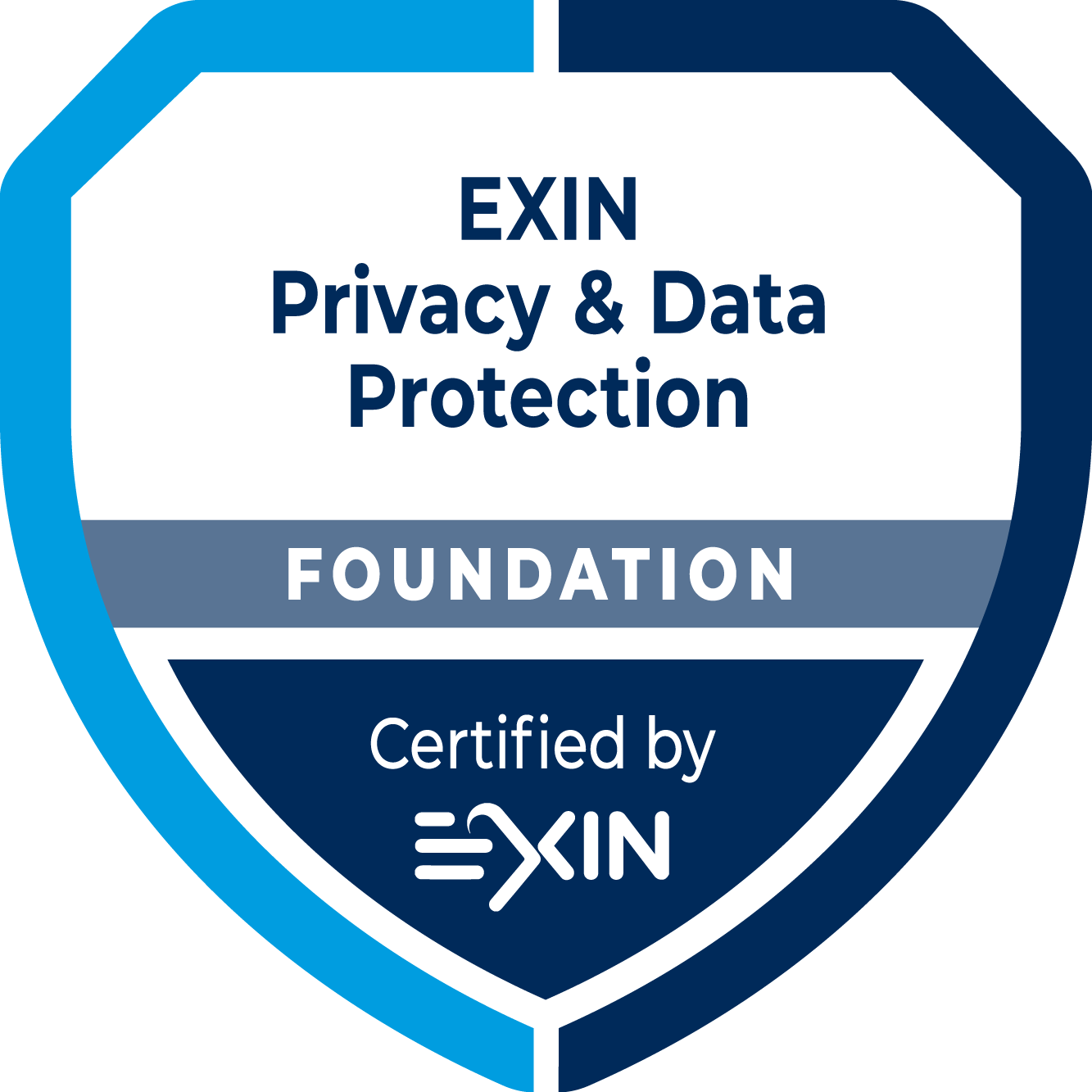 Exame Online - Privacy and Data Protection Fundamentos