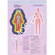 Poster Chacras e Corpus Sutis