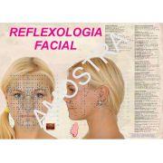 Poster Mapa com os Pontos da Reflexologia Facial