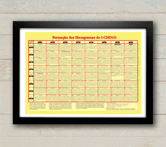 Poster Formação  Hexagramas - I Ching