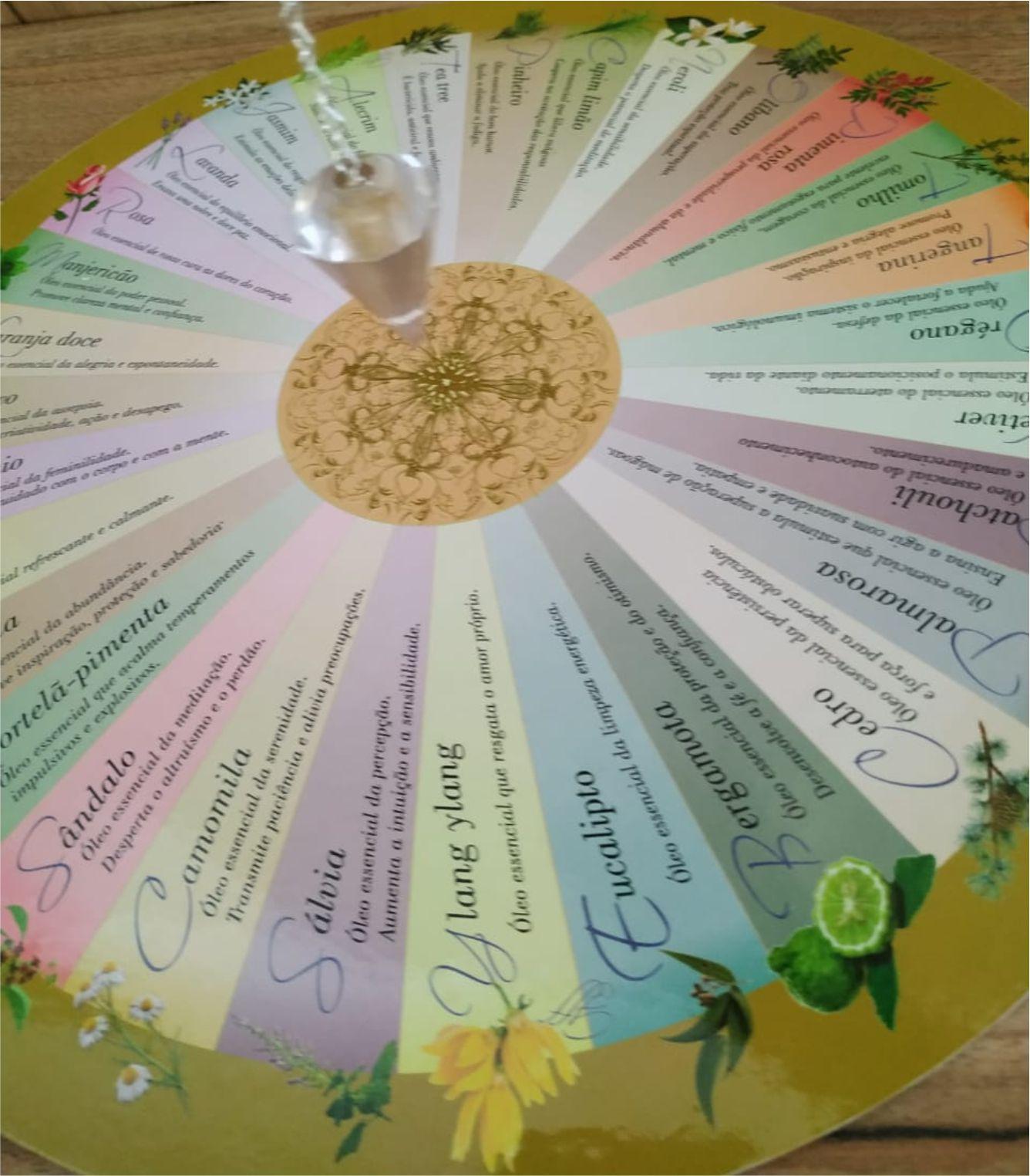 Tábua Aromaterapia