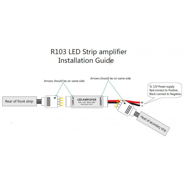 Amplificador de Sinal Para Fita Led Rgb 5050 E 3528