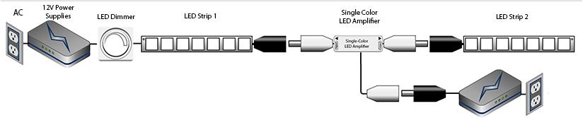Amplificador de Sinal 12V Fita e Led Monocromático