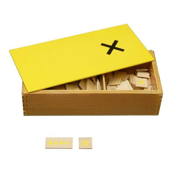 Caixa de Equações de Multiplicação e Produtos