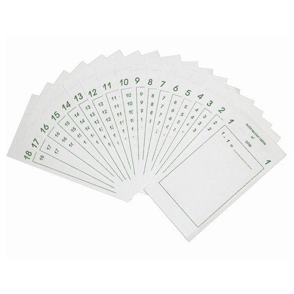Folhetos de Tabelas de Subtração