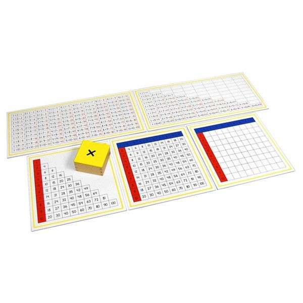 Tábuas dos Dedos de Multiplicação