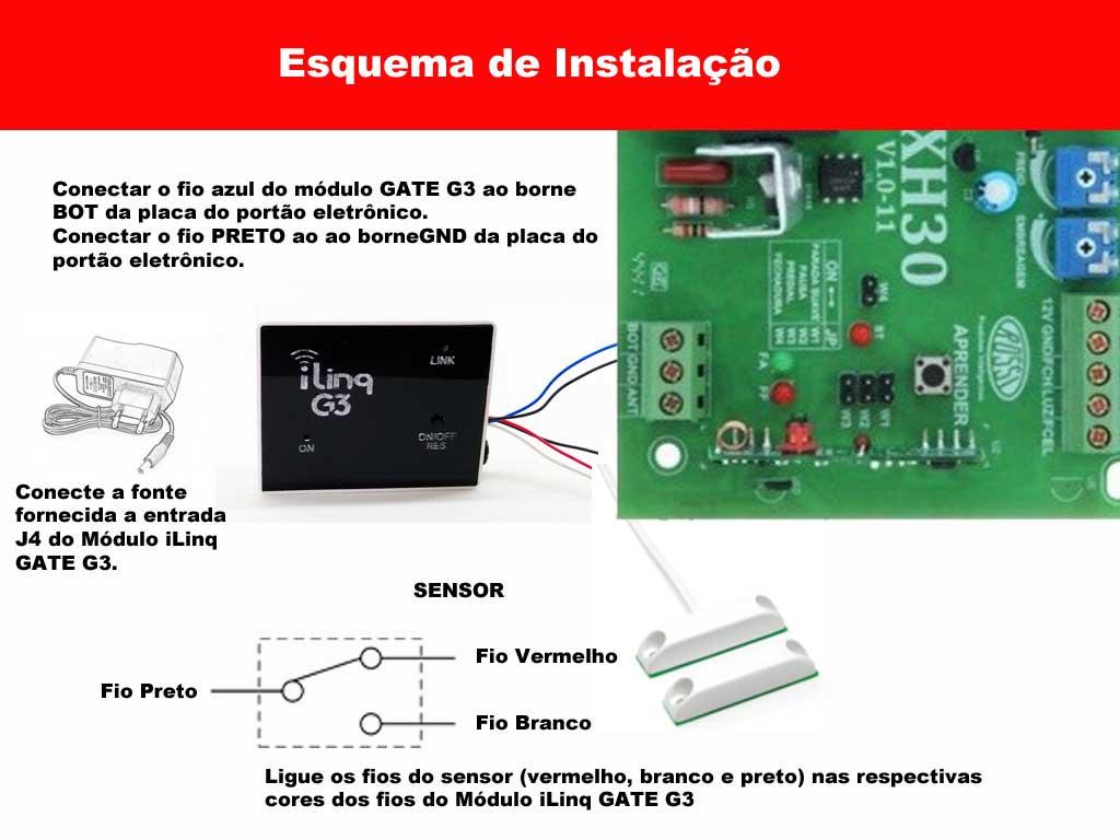 iLinq Gate G3 WiFi - Módulo de abertura de portão WiFi
