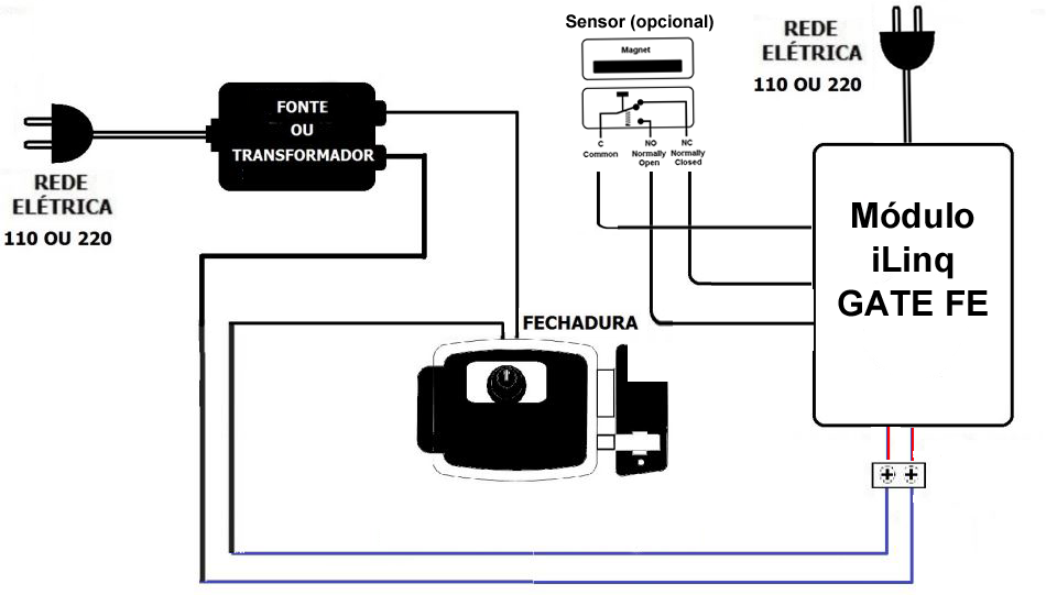 Módulo para Fechadura Elétrica - ILinq GATE FE