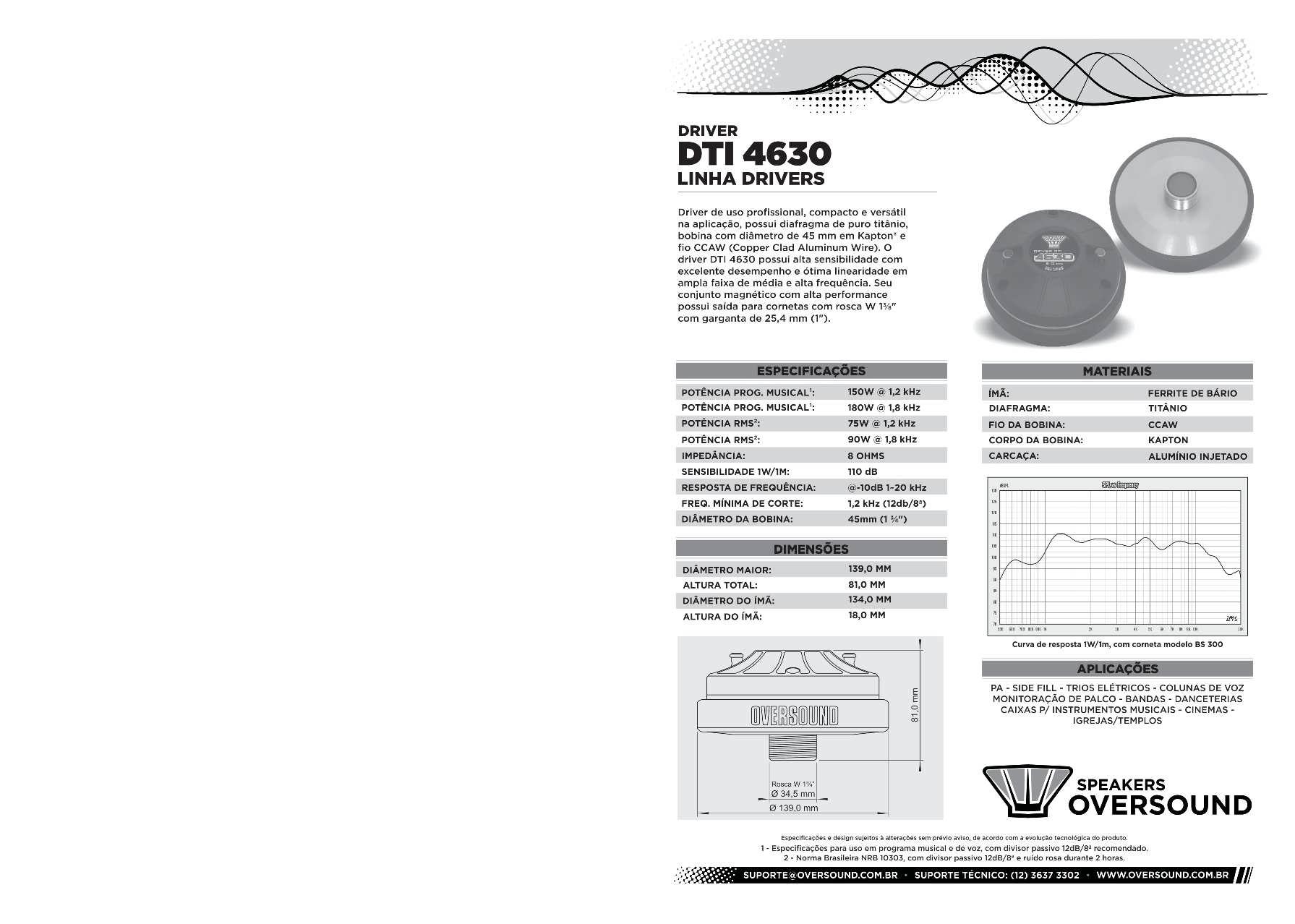 Driver DTI 4630 - Oversound  - RS Som e Luz!