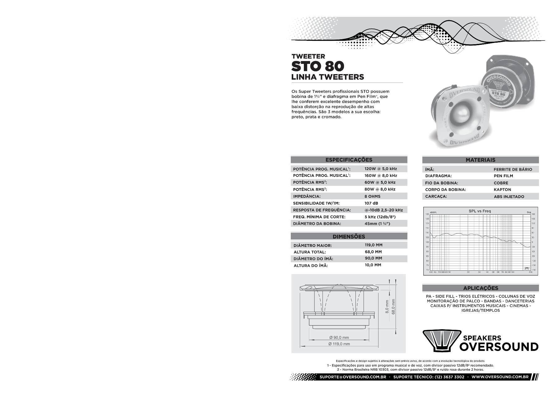 Super Tweeter ST 80 Preto - Oversound ( ST80 )  - RS Som e Luz!
