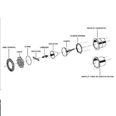 Jacuzzi anel frontal para refletor