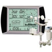 Estação Meteorológia AW002