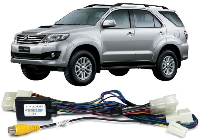 Interface Desbloqueio de Tela Toyota Corolla 2015  á 2018 - Hilux 2014 2015 - Hilux SW4 2014 2015 - Etios 2016-2018 Faaftech
