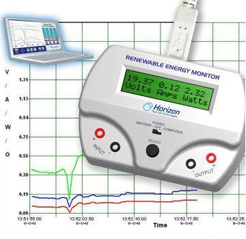 FCJJ24 - Monitor de Energias Renováveis  - Rio Link