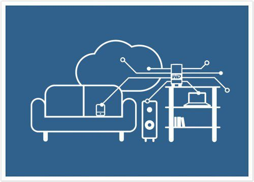 Servidor Storage Nas Wd My Cloud Home 6tb Nuvem