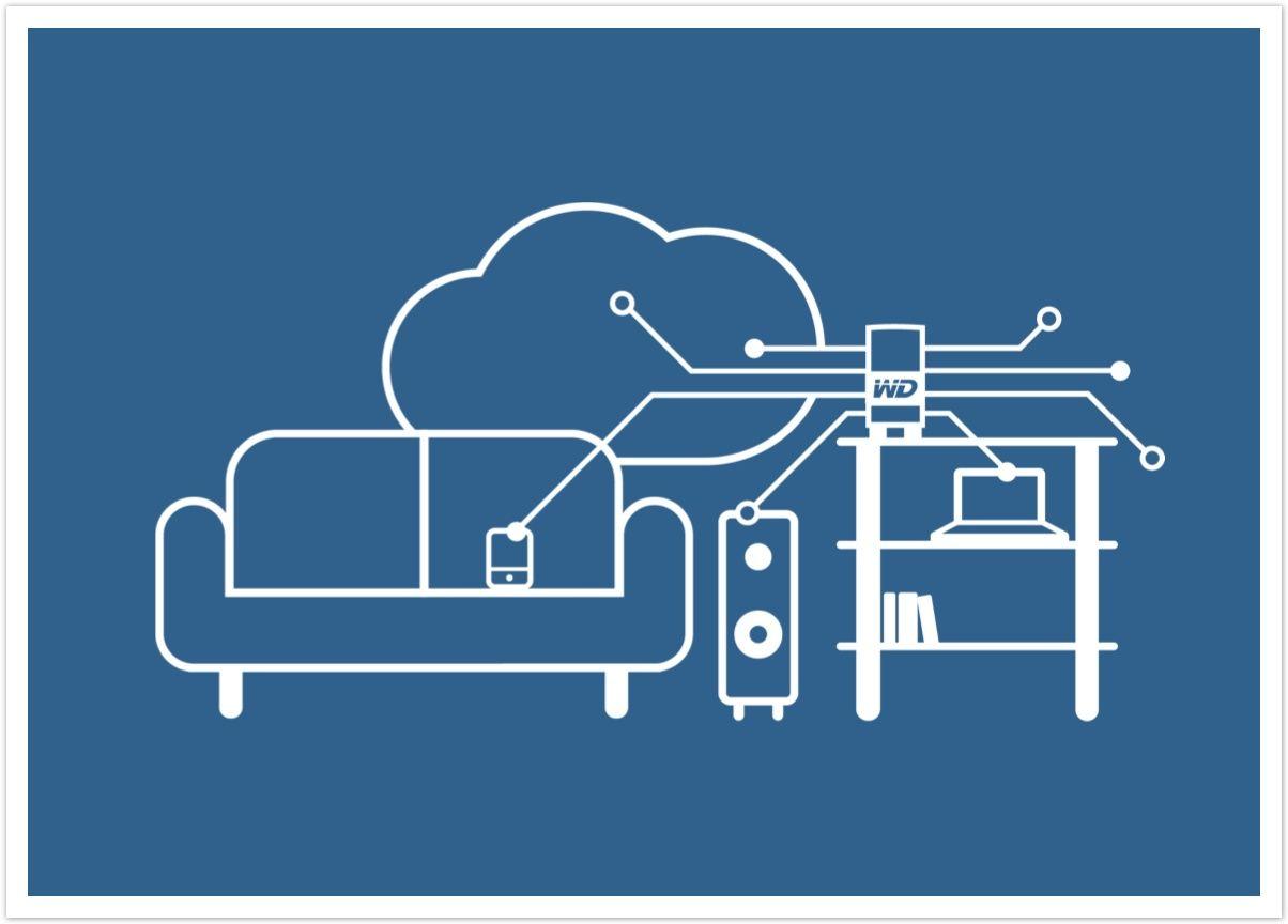 Servidor - Nas Wd My Cloud Hd 6tb - Nuvem - Western Digital