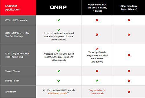 TS-253A Qnap - Storage 6TB NAS 2 baias SATA e expansível até 20TB